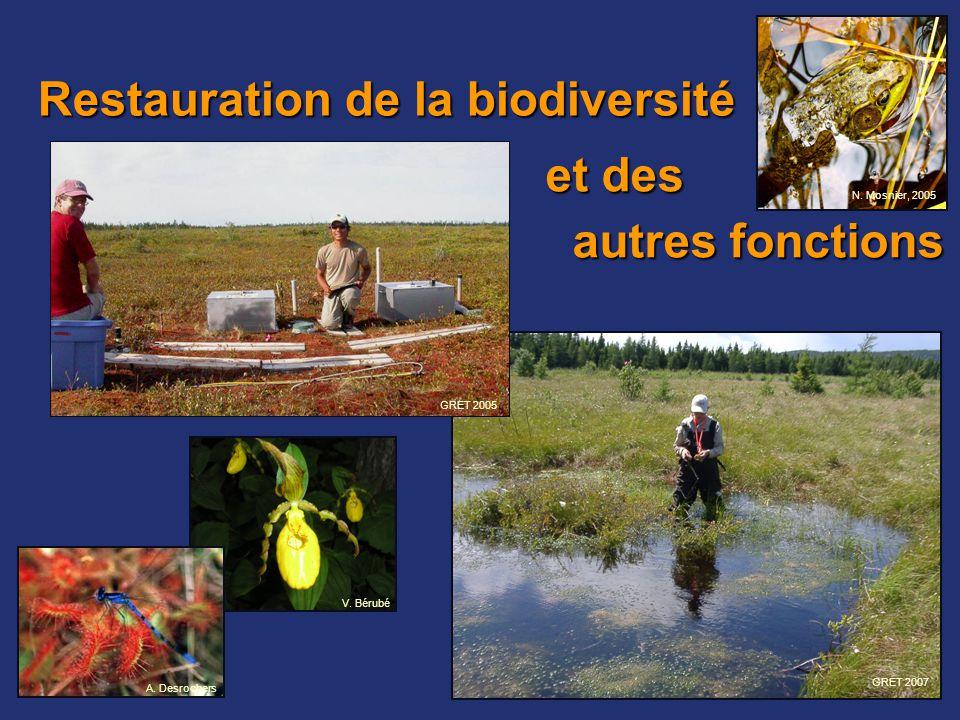 Restauration de la biodiversité