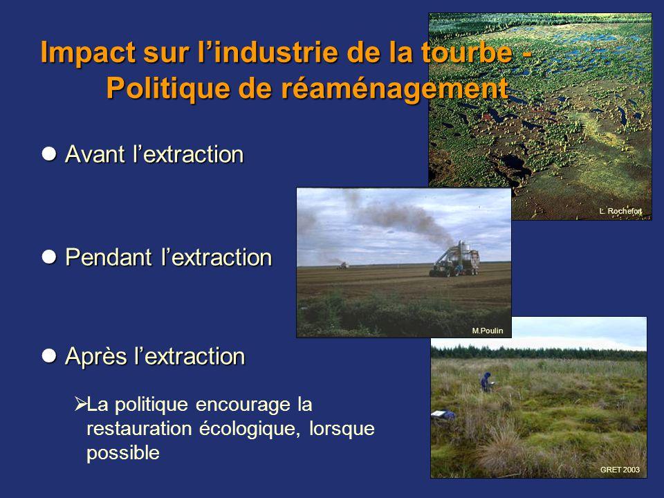 Impact sur l'industrie de la tourbe - Politique de réaménagement