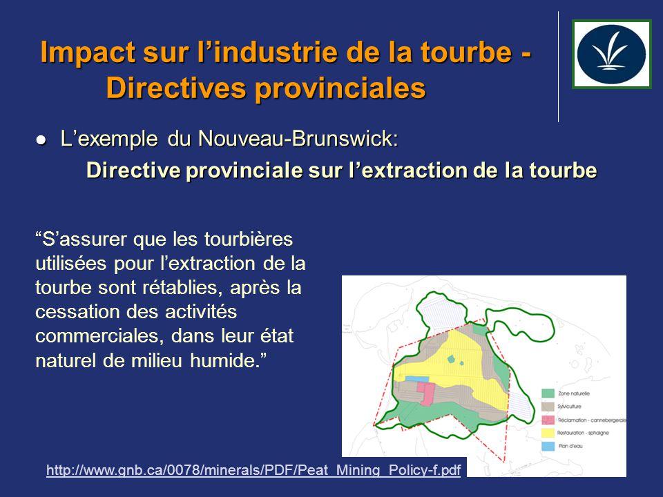 Impact sur l'industrie de la tourbe - Directives provinciales