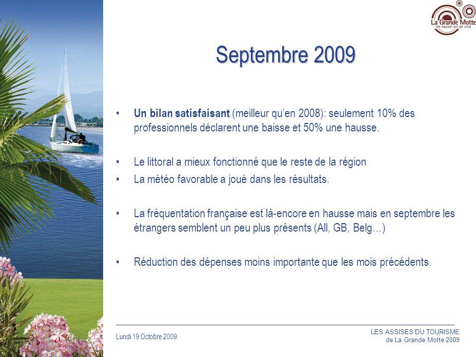 Septembre 2009 Un bilan satisfaisant (meilleur qu'en 2008): seulement 10% des professionnels déclarent une baisse et 50% une hausse.
