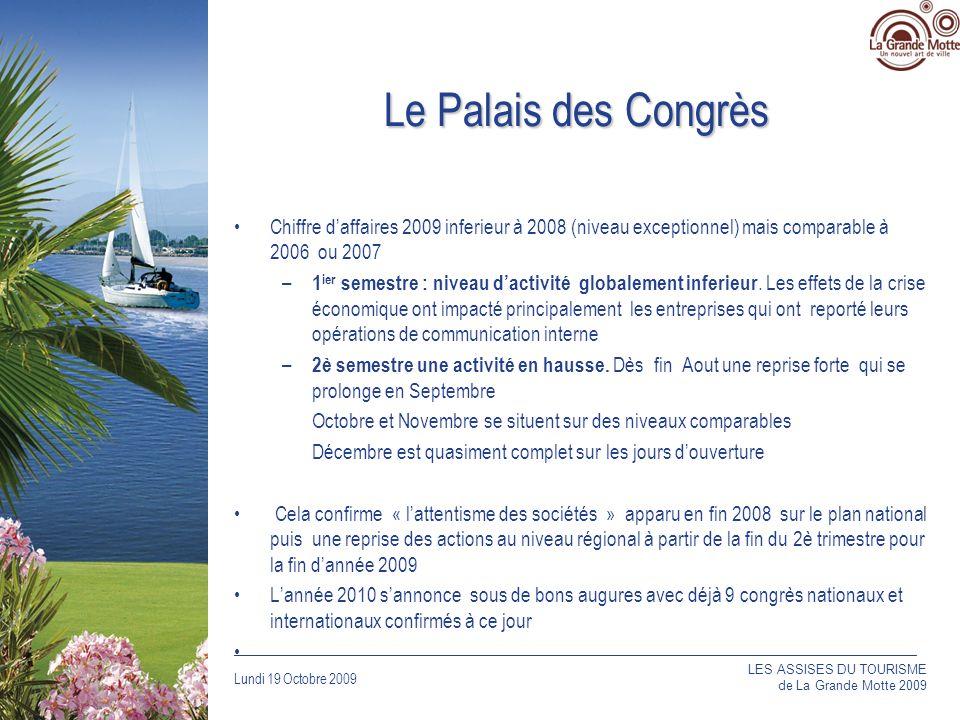 Le Palais des Congrès Chiffre d'affaires 2009 inferieur à 2008 (niveau exceptionnel) mais comparable à 2006 ou 2007.