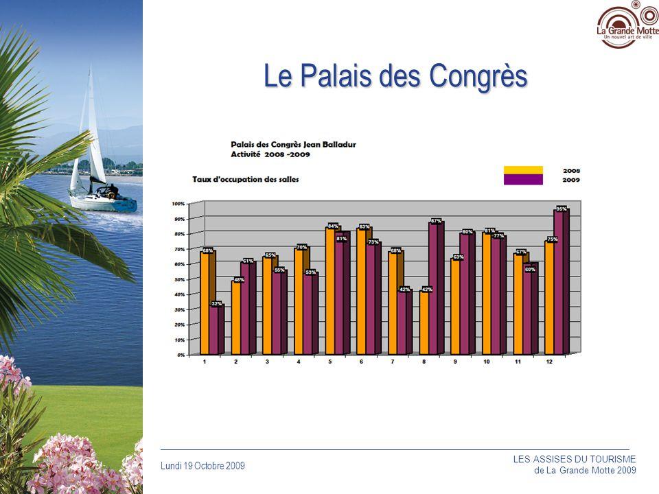 Le Palais des Congrès LES ASSISES DU TOURISME de La Grande Motte 2009