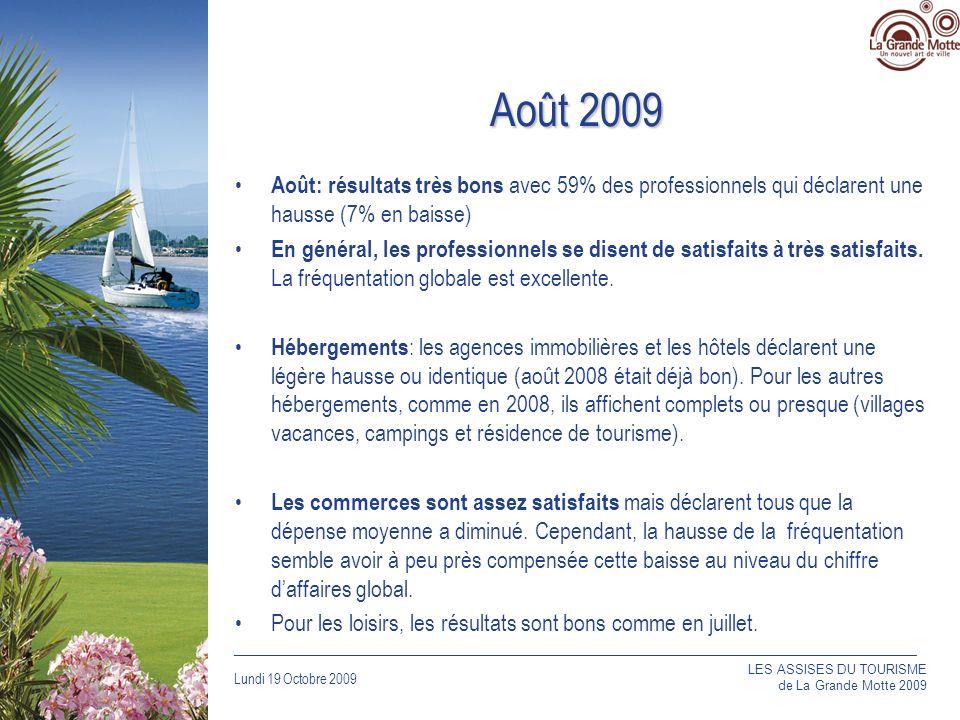 Août 2009 Août: résultats très bons avec 59% des professionnels qui déclarent une hausse (7% en baisse)