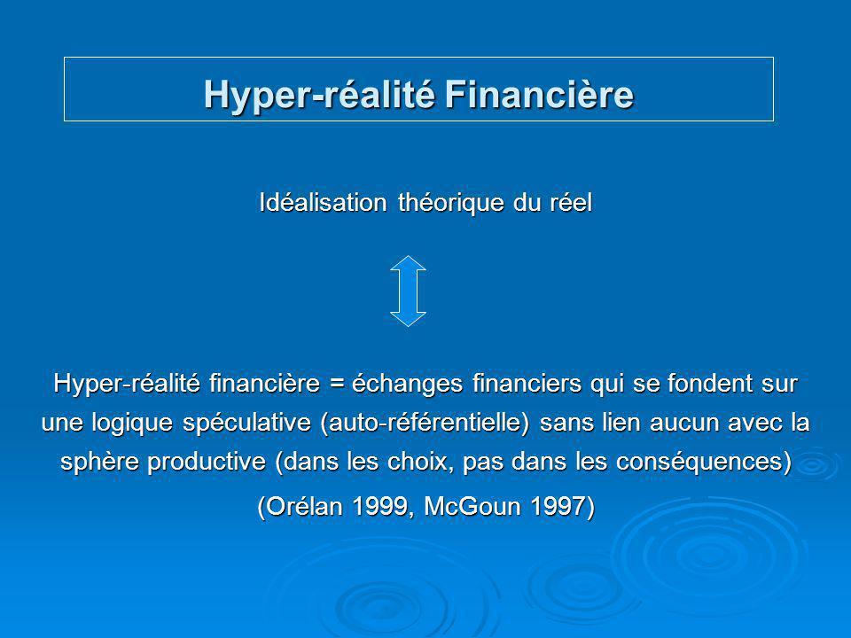 Hyper-réalité Financière