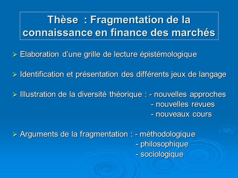 Thèse : Fragmentation de la connaissance en finance des marchés