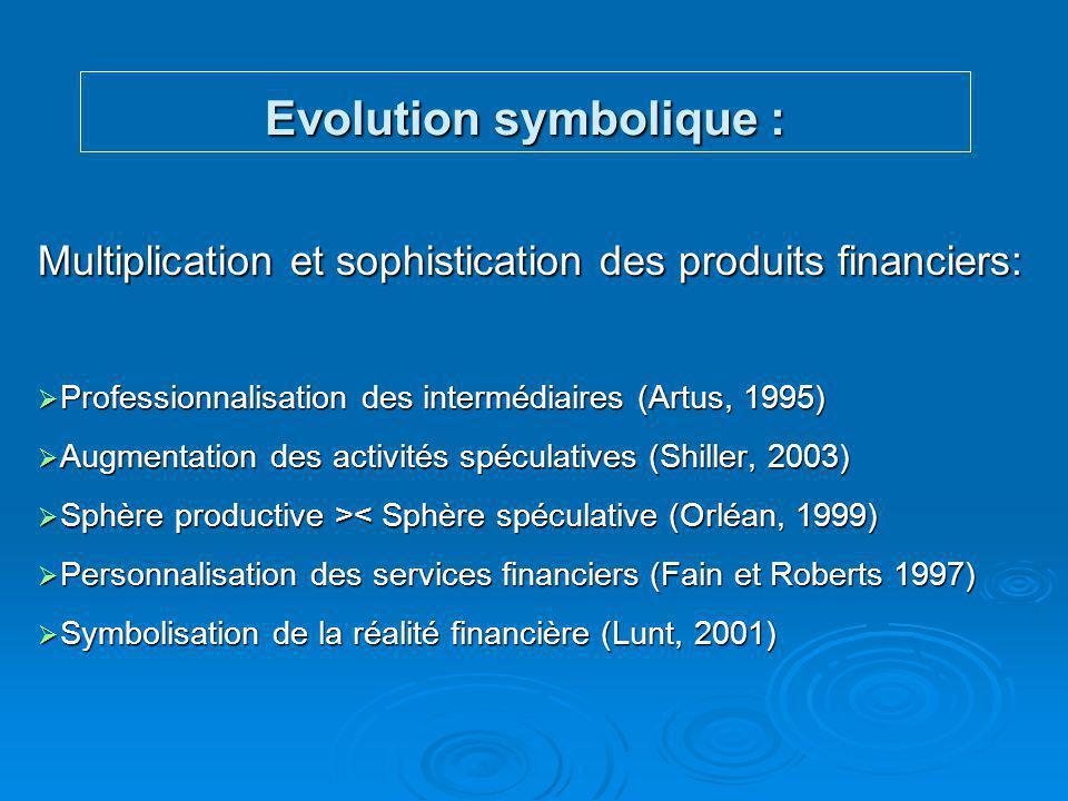 Evolution symbolique :