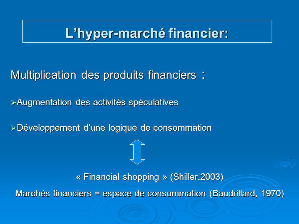 L'hyper-marché financier: