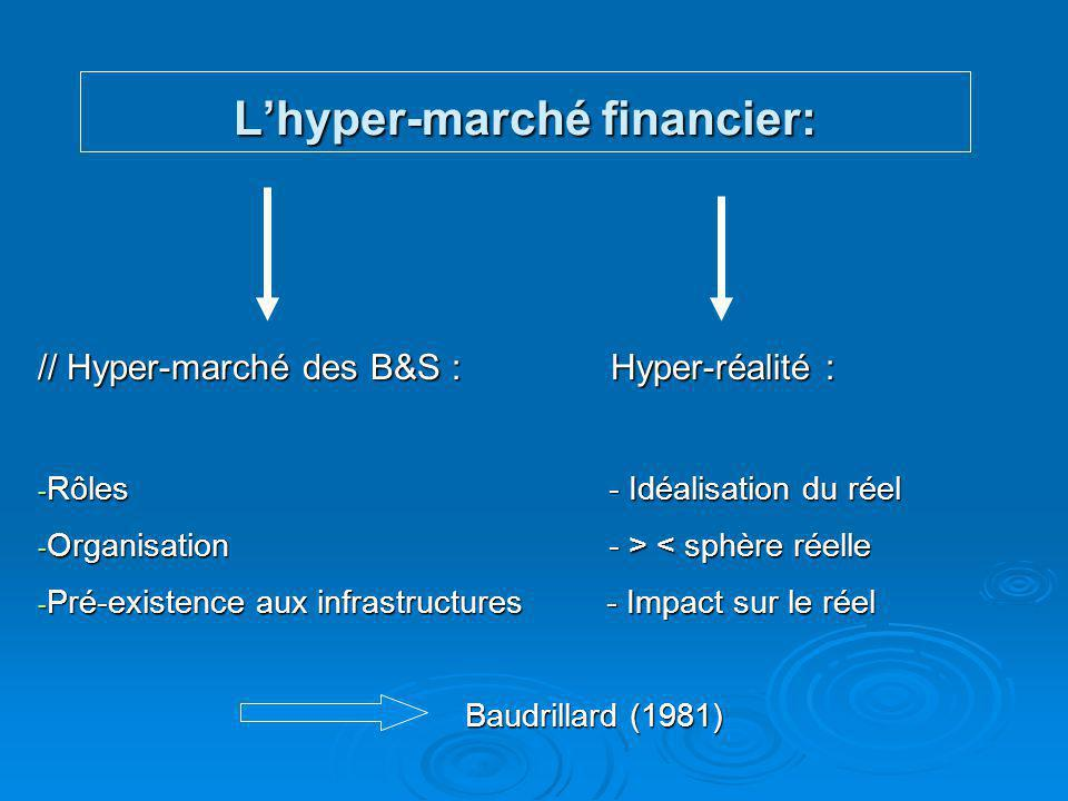 L'hyper-marché financier: