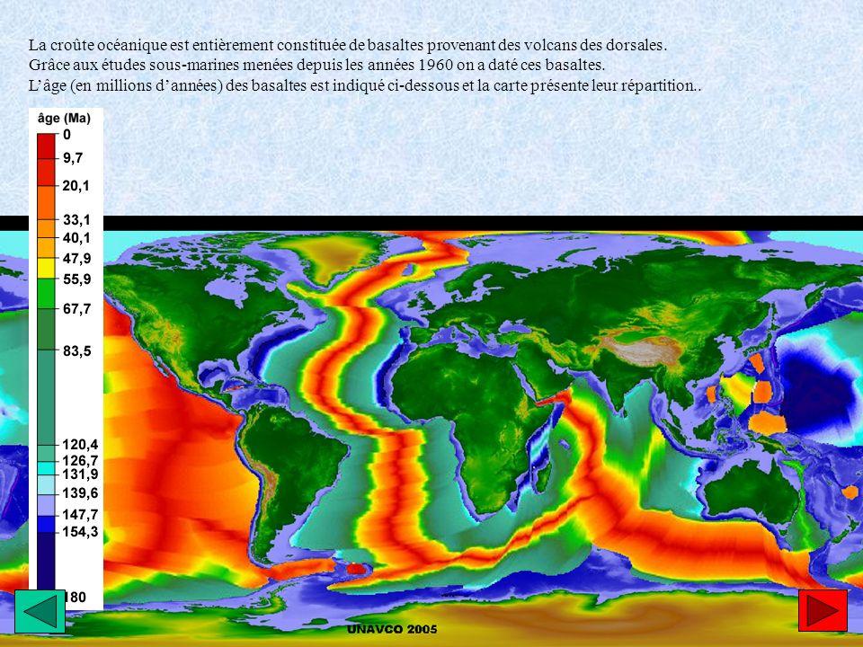 La croûte océanique est entièrement constituée de basaltes provenant des volcans des dorsales.