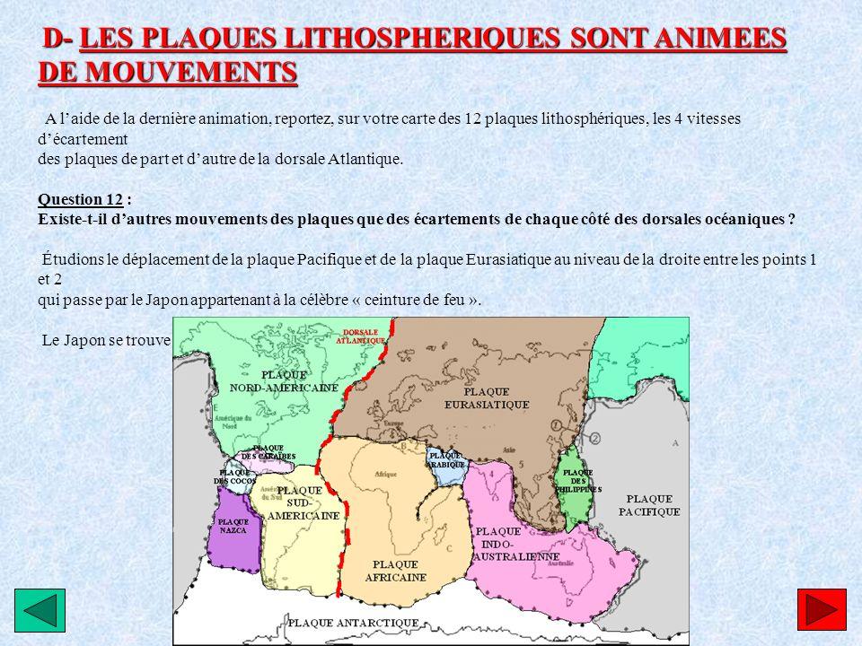 D- LES PLAQUES LITHOSPHERIQUES SONT ANIMEES DE MOUVEMENTS
