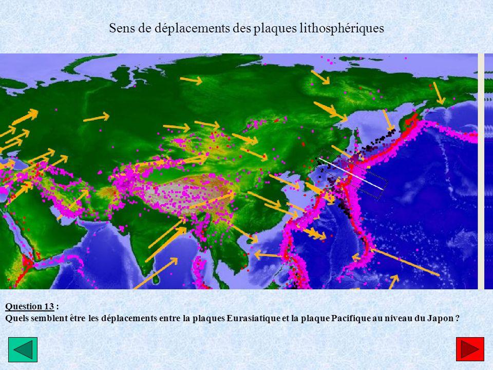 Sens de déplacements des plaques lithosphériques