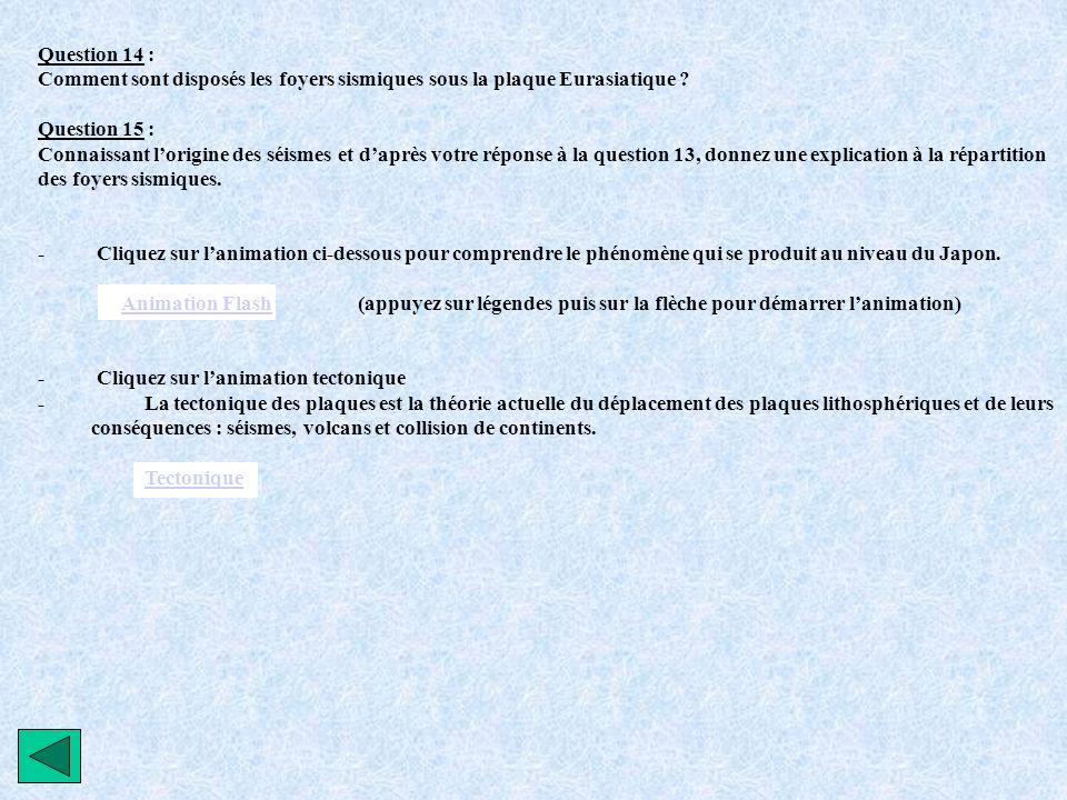 Question 14 : Comment sont disposés les foyers sismiques sous la plaque Eurasiatique Question 15 :