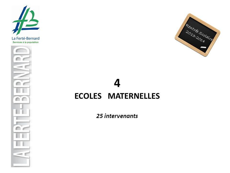 Rentrée Scolaire 2013-2014 4 ECOLES MATERNELLES 25 intervenants