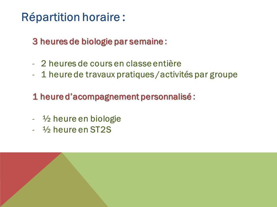 Répartition horaire : 3 heures de biologie par semaine :