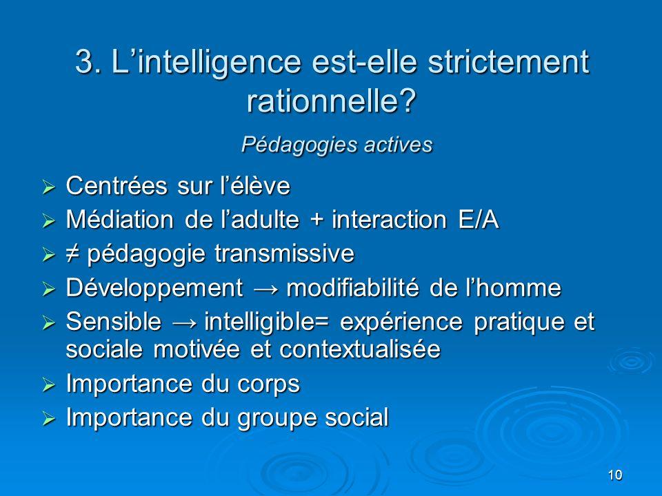 3. L'intelligence est-elle strictement rationnelle Pédagogies actives