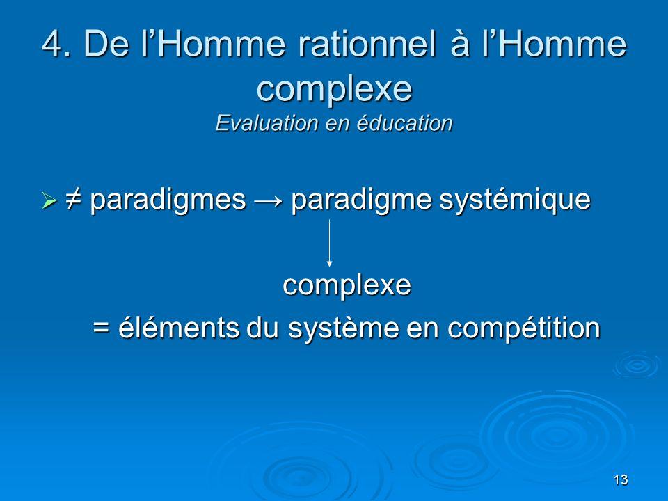 4. De l'Homme rationnel à l'Homme complexe Evaluation en éducation