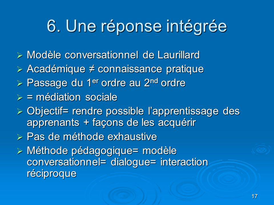 6. Une réponse intégrée Modèle conversationnel de Laurillard