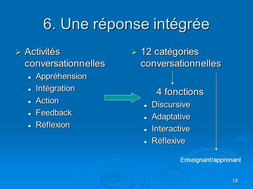 6. Une réponse intégrée Activités conversationnelles