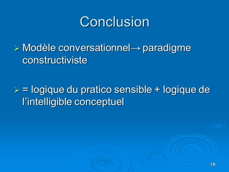 Conclusion Modèle conversationnel→ paradigme constructiviste
