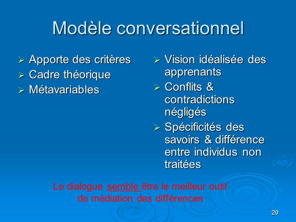 Modèle conversationnel