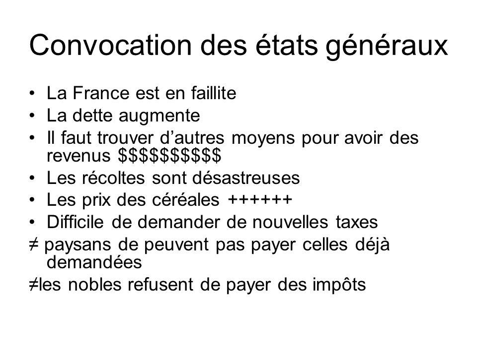 Convocation des états généraux