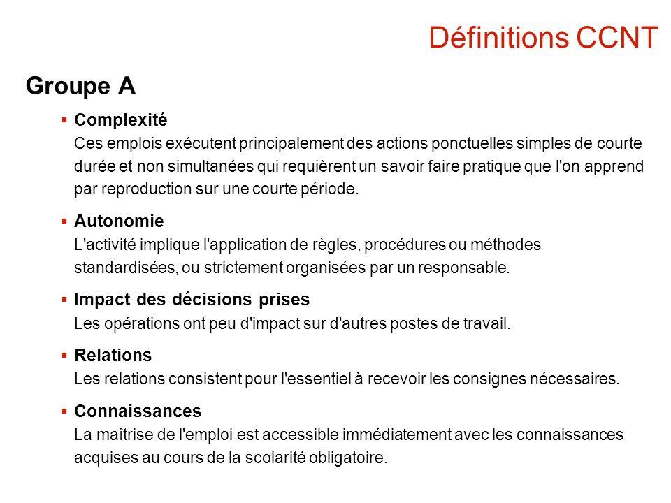 Définitions CCNT Groupe A