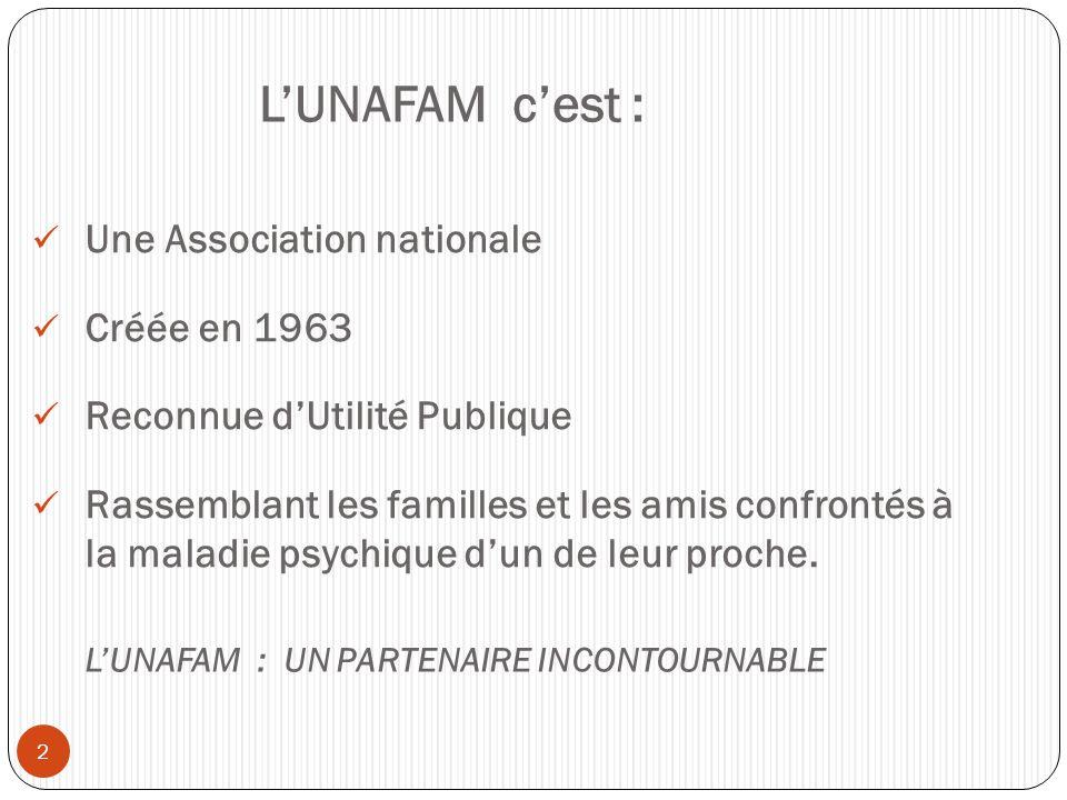 L'UNAFAM c'est : Une Association nationale Créée en 1963