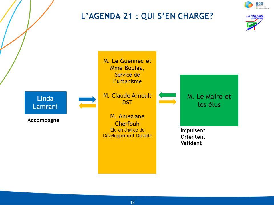 L'AGENDA 21 : QUI S'EN CHARGE