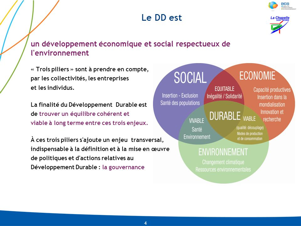 Le DD est un développement économique et social respectueux de l environnement. « Trois piliers » sont à prendre en compte,