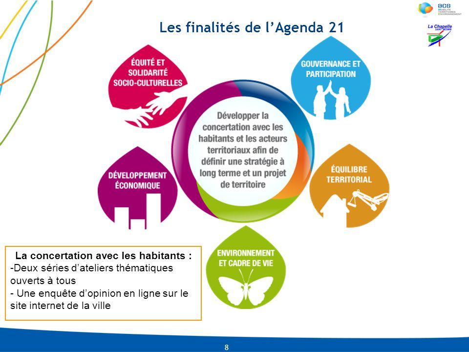 Les finalités de l'Agenda 21
