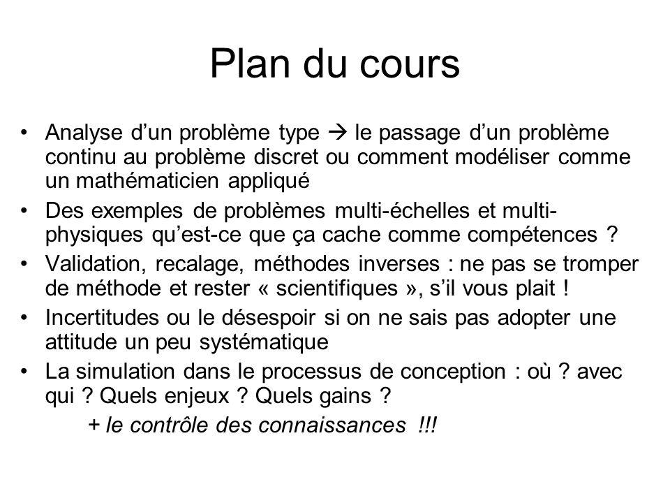 Plan du cours Analyse d'un problème type  le passage d'un problème continu au problème discret ou comment modéliser comme un mathématicien appliqué.