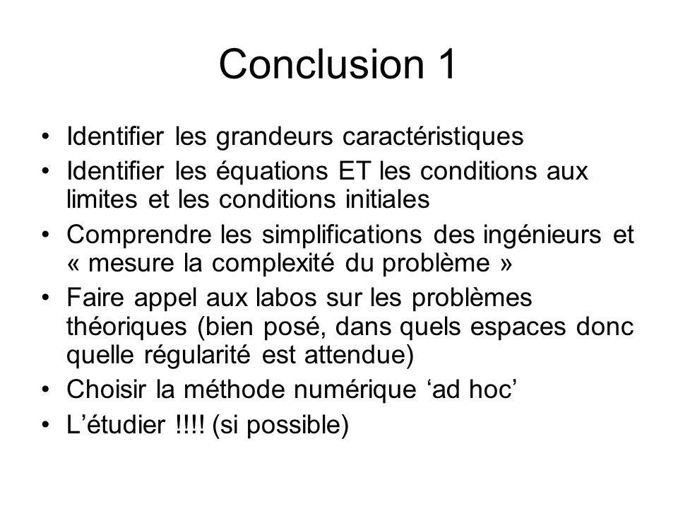 Conclusion 1 Identifier les grandeurs caractéristiques