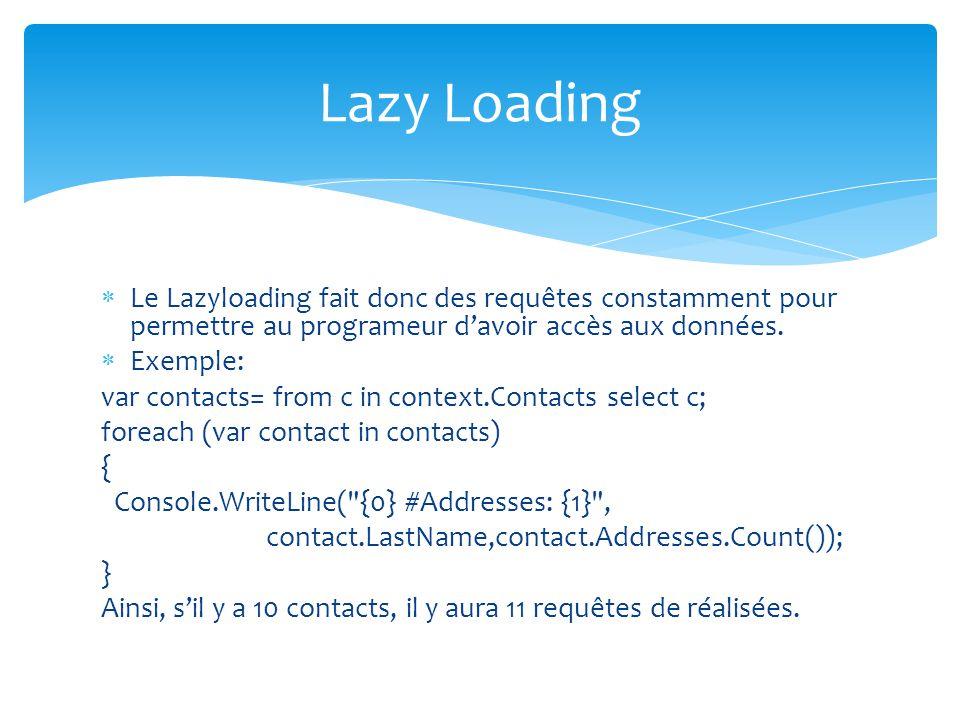 Lazy Loading Le Lazyloading fait donc des requêtes constamment pour permettre au programeur d'avoir accès aux données.