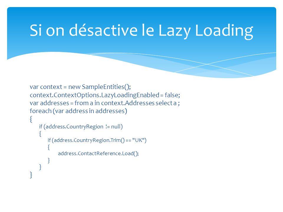 Si on désactive le Lazy Loading