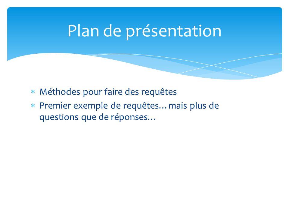 Plan de présentation Méthodes pour faire des requêtes