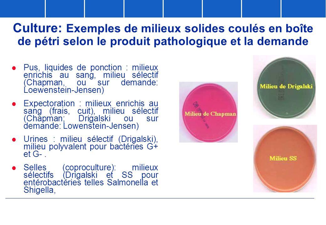 Culture: Exemples de milieux solides coulés en boîte de pétri selon le produit pathologique et la demande