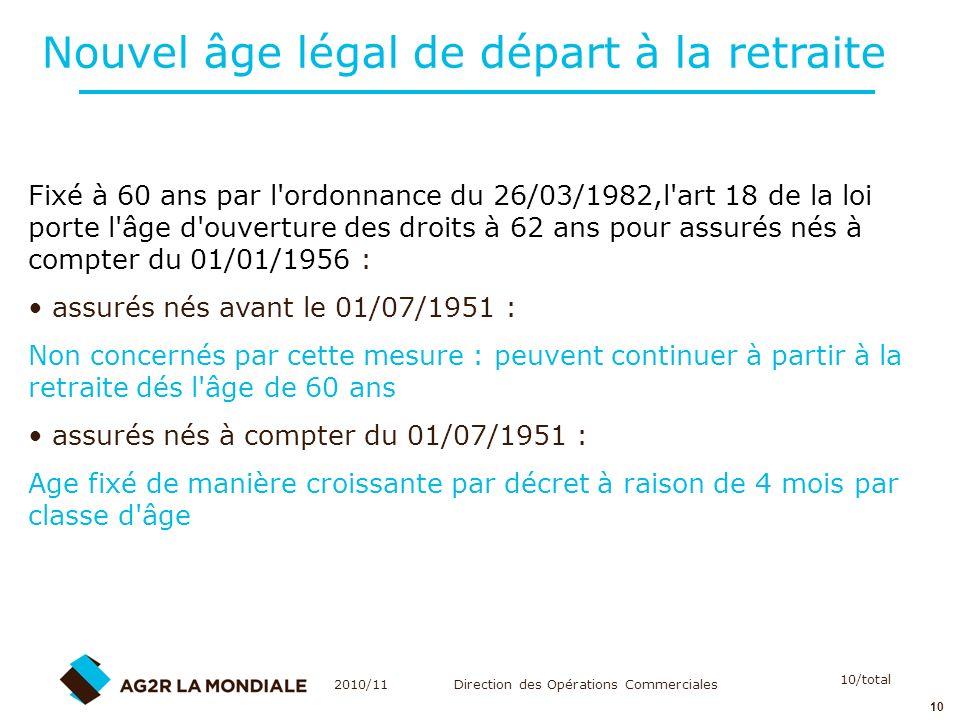 Nouvel âge légal de départ à la retraite