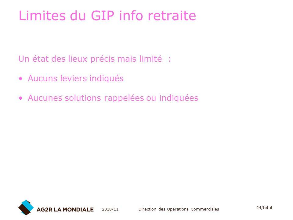 Limites du GIP info retraite