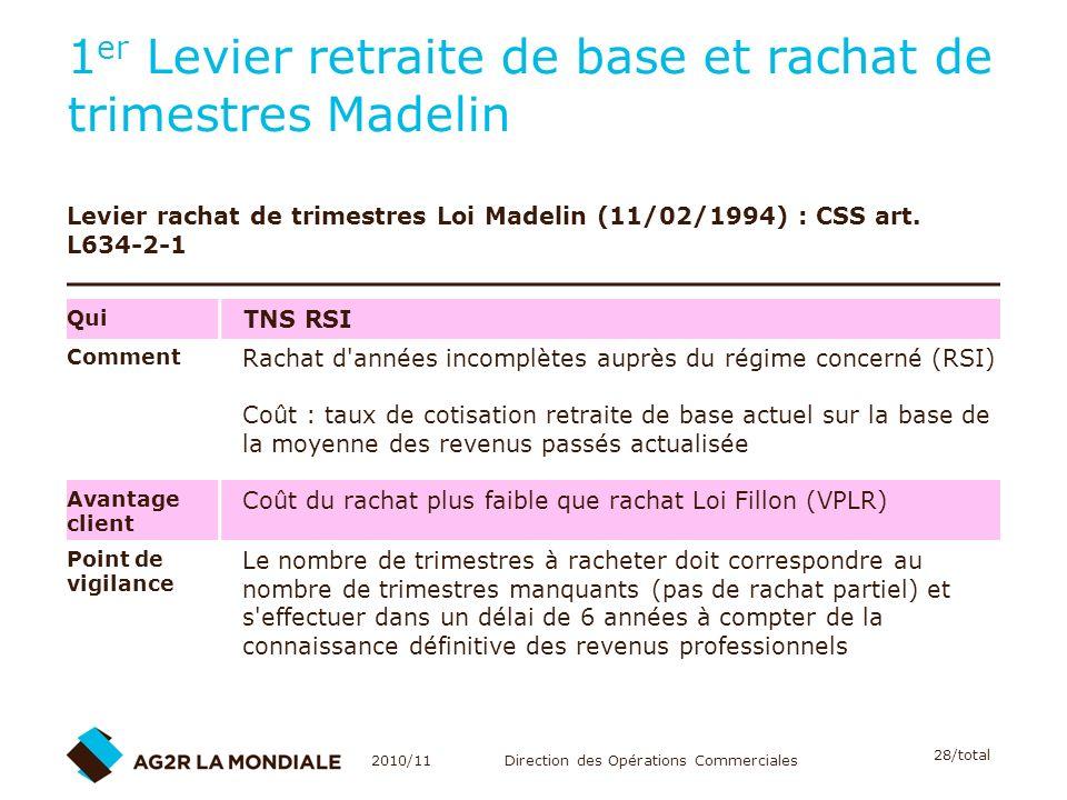 1er Levier retraite de base et rachat de trimestres Madelin