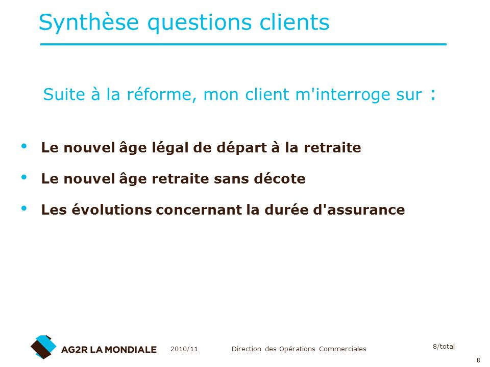 Synthèse questions clients