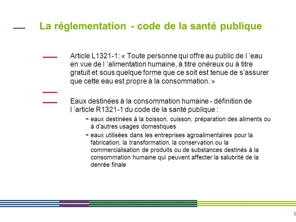 La réglementation - code de la santé publique