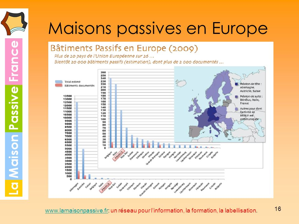 Maisons passives en Europe