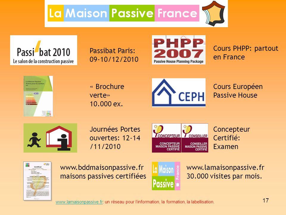 Cours PHPP: partout en France Passibat Paris: 09-10/12/2010
