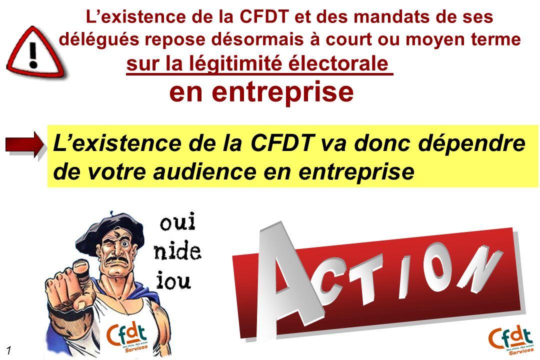 en entreprise L'existence de la CFDT va donc dépendre