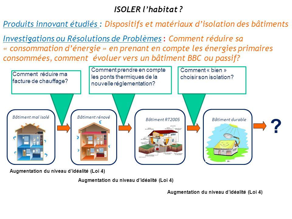 ISOLER l'habitat Produits innovant étudiés : Dispositifs et matériaux d'isolation des bâtiments.