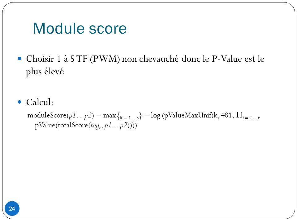 Module score Choisir 1 à 5 TF (PWM) non chevauché donc le P-Value est le plus élevé. Calcul: