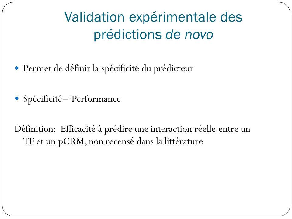 Validation expérimentale des prédictions de novo
