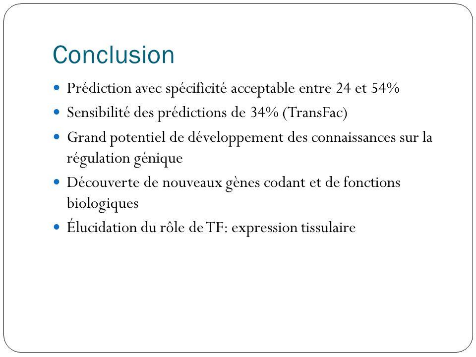 Conclusion Prédiction avec spécificité acceptable entre 24 et 54%