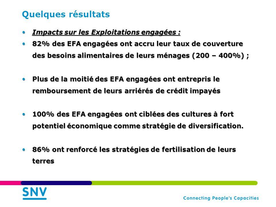 Quelques résultats Impacts sur les Exploitations engagées :