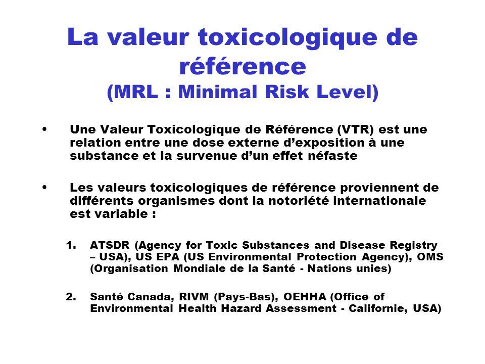 La valeur toxicologique de référence (MRL : Minimal Risk Level)